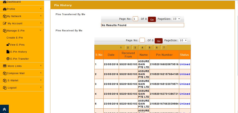Binary MLM Software Bangalore, Binary Income Plan, Binary Marketing